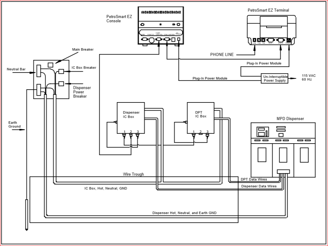 Fuel Controls And Point Of Sale Systems Triangle MicroSystems - Bennett Pump Wiring Diagram