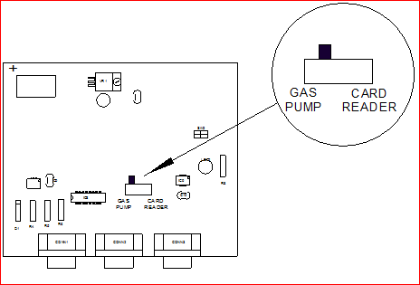 fuel controls and point of sale systems triangle microsystems rh trianglemicrosystems net RV Battery Isolator Wiring-Diagram RV Power Converter Wiring Diagram