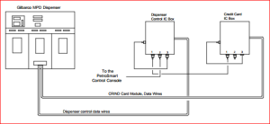 figure1link gilbarco crind wiring diagram wiring diagrams gilbarco advantage wiring diagram at n-0.co