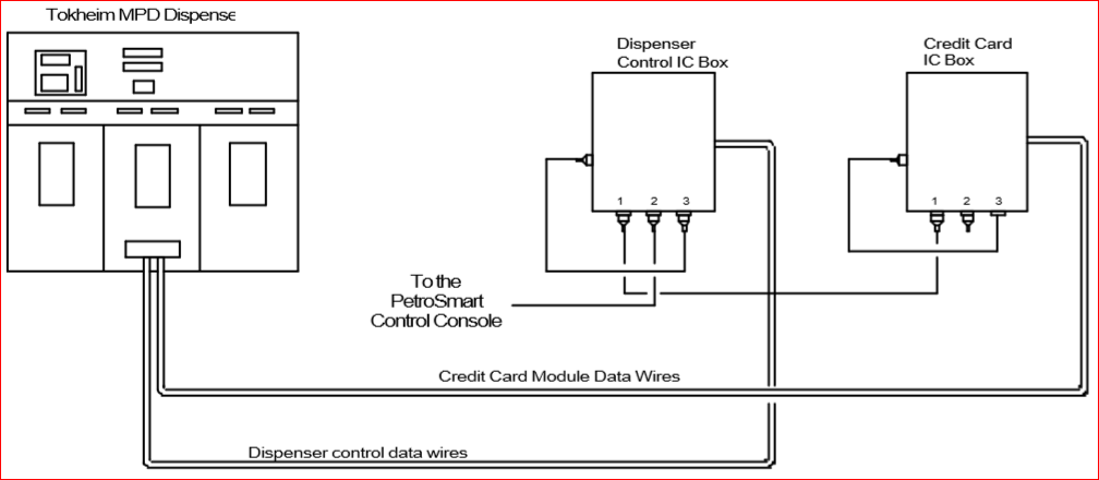 wiring diagram for sump pump switch the wiring diagram sump pump switch wiring photo album wire diagram images inspirations wiring diagram