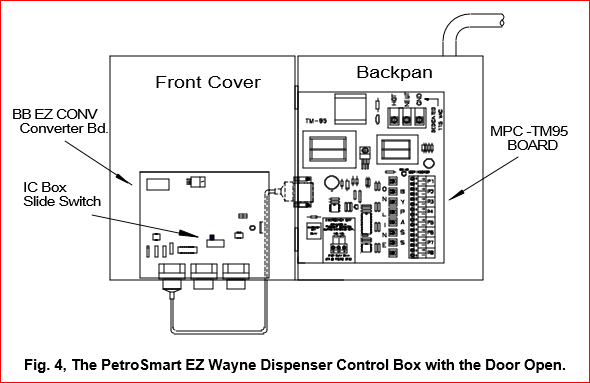 Figure4 fuel controls and point of sale systems triangle microsystems wayne dispenser wiring diagrams at gsmportal.co