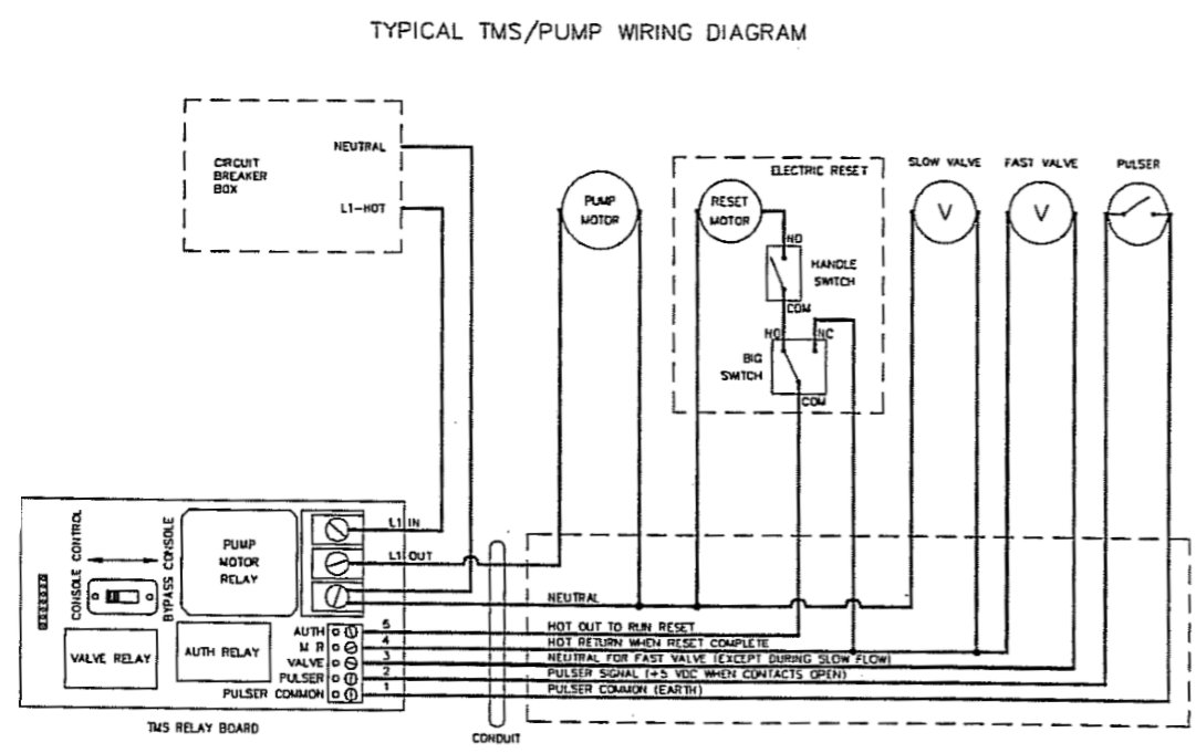 fuel controls and point of sale systems   triangle microsystemstypical tms pump wiring diagram  click to enlarge