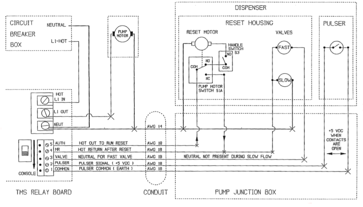 fuel controls and point of sale systems triangle microsystems wayne dispenser models at Wayne Dispenser Wiring Diagram