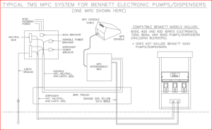 fuel controls and point of systems triangle microsystems tms mpc connections to bennett fuel pump dispensers