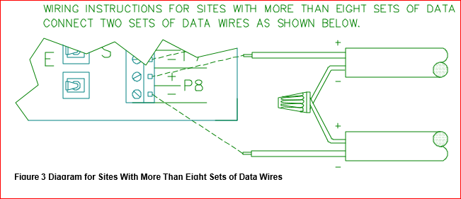 fuel controls and point of systems triangle microsystems diagram for sites more than eight sets of data wires click to enlarge