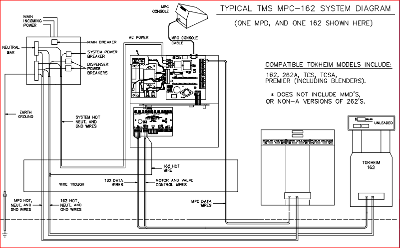 tokheim wiring diagram electronic circuit diagrams wiring
